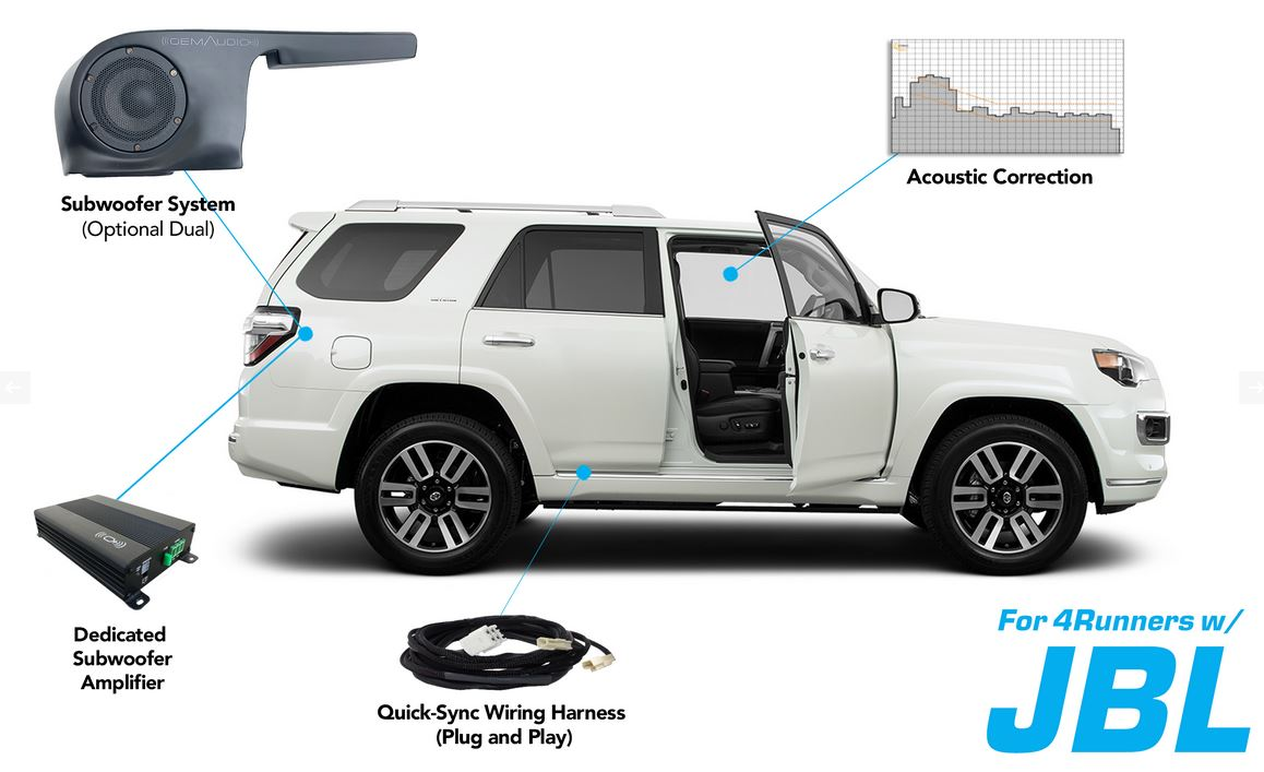 OEM Audio Plus 4Runner JBL-Equipped Enhancement - 2010+